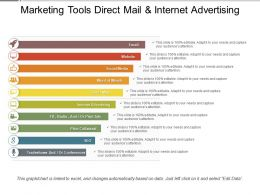 Marketing Tools Direct Mail And Internet Advertising