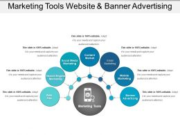 Marketing Tools Website And Banner Advertising