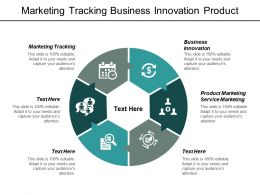 Marketing Tracking Business Innovation Product Marketing Service Marketing Cpb