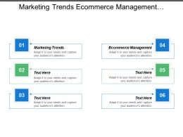 Marketing Trends Ecommerce Management Outsourcing Hr Function Business Performance
