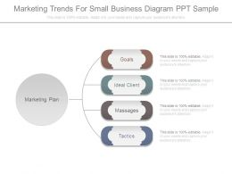 Marketing Trends For Small Business Diagram Ppt Sample