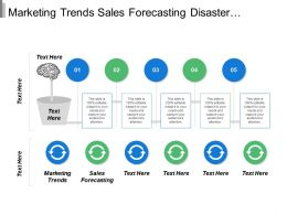 Marketing Trends Sales Forecasting Disaster Recovery Plan Learning Styles