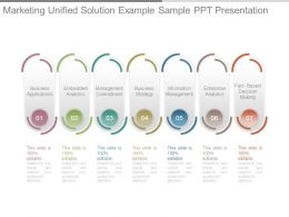 Marketing Unified Solution Example Sample Ppt Presentation