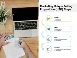 Marketing Unique Selling Proposition USP Steps