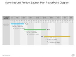 Marketing Unit Product Launch Plan Powerpoint Diagram
