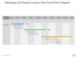 Marketing Unit Product Launch Plan Powerpoint Diagram