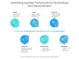Marketing Update Framework For Technology And Measurement