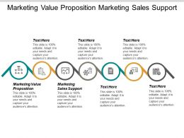 Marketing Value Proposition Marketing Sales Support Measuring Experience Cpb