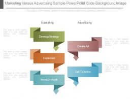 Marketing Versus Advertising Sample Powerpoint Slide Background Image