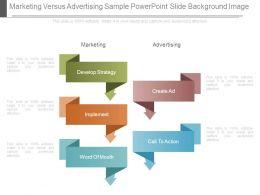 Marketing Versus Advertising Sample Powerpoint Slide Background Image