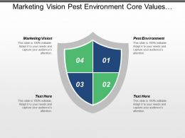 Marketing Vision Pest Environment Core Values Teamwork Values Cpb