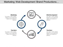 Marketing Web Development Brand Productions Company Profile Designs Cpb