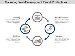 Marketing Web Development Brand Productions Company Profile Designs Cpb