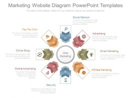 Marketing Website Diagram Powerpoint Templates
