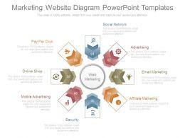 marketing_website_diagram_powerpoint_templates_Slide01