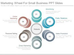 Marketing Wheel For Small Business Ppt Slides