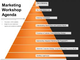 Marketing Workshop Agenda Sample Of Ppt