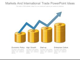 Markets And International Trade Powerpoint Ideas