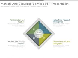 Markets And Securities Services Ppt Presentation