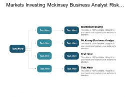 Markets Investing Mckinsey Business Analyst Risk Management Report Cpb