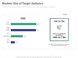 Markets Size Of Target Audience Investment Pitch Raise Funds Financial Market Ppt Ideas Slide