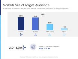 Markets Size Of Target Audience Raise Funds After Market Investment Ppt Professional Example Introduction