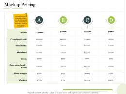 Markup Pricing Administration Management Ppt Guidelines
