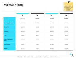 Markup Pricing Business Operations Management Ppt Inspiration