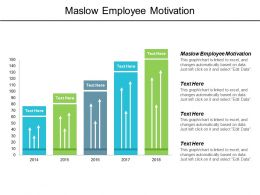 Maslow Employee Motivation Ppt Powerpoint Presentation Gallery Mockup Cpb