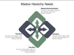 Maslow Hierarchy Needs Ppt Powerpoint Presentation Infographic Template Background Image Cpb