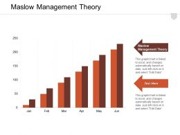 Maslow Management Theory Ppt Powerpoint Presentation Layouts Deck Cpb