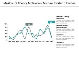 Maslow S Theory Motivation Michael Porter 5 Forces Model Cpb
