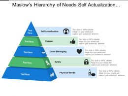 Maslows Hierarchy Of Needs Self Actualization Esteem Belonging Safety