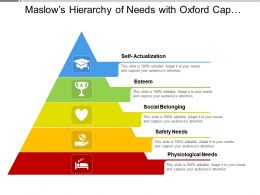Maslows Hierarchy Of Needs With Oxford Cap Prize House Security Image