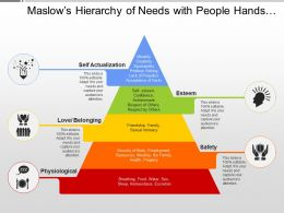 Maslows Hierarchy Of Needs With People Hands And Sleeping Image