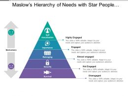 Maslows Hierarchy Of Needs With Star People And Arrow Image