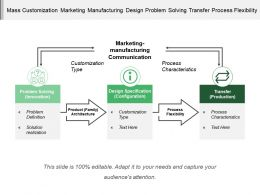 Mass Customization Marketing Manufacturing Design Problem Solving Transfer Process Flexibility