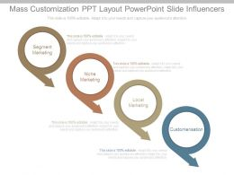 Mass Customization Ppt Layout Powerpoint Slide Influencers
