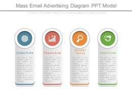 Mass Email Advertising Diagram Ppt Model