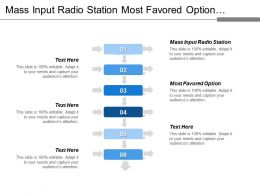 mass_input_radio_station_most_favored_option_terrain_mask_Slide01