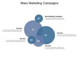 Mass Marketing Campaigns Ppt Powerpoint Presentation Portfolio Graphics Design Cpb