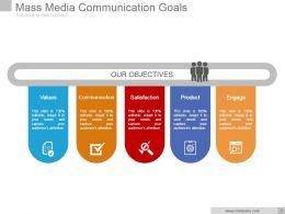 Mass Media Communication Goals Powerpoint Slide Download