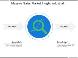 Massive Sales Market Insight Industrial Manufacturers Automated Reports