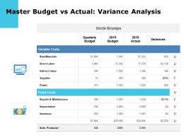 Master Budget Vs Actual Variance Analysis Depreciation Insurance Ppt Powerpoint Presentation Icon