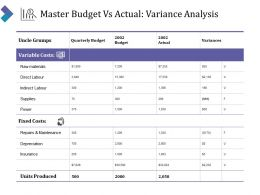 Master Budget Vs Actual Variance Analysis Powerpoint Slide Designs