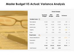 Master Budget Vs Actual Variance Analysis Ppt Powerpoint Presentation Ideas Deck