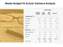 Master Budget Vs Actual Variance Analysis Ppt Powerpoint Presentation Ideas Deck