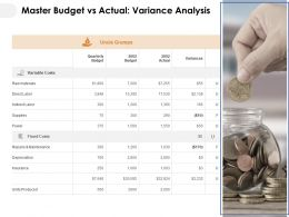 Master Budget Vs Actual Variance Analysis Ppt Powerpoint Tips