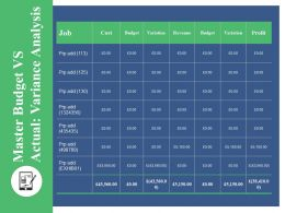 Master Budget Vs Actual Variance Analysis Ppt Sample Download