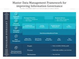 Master Data Management Framework For Improving Information Governance